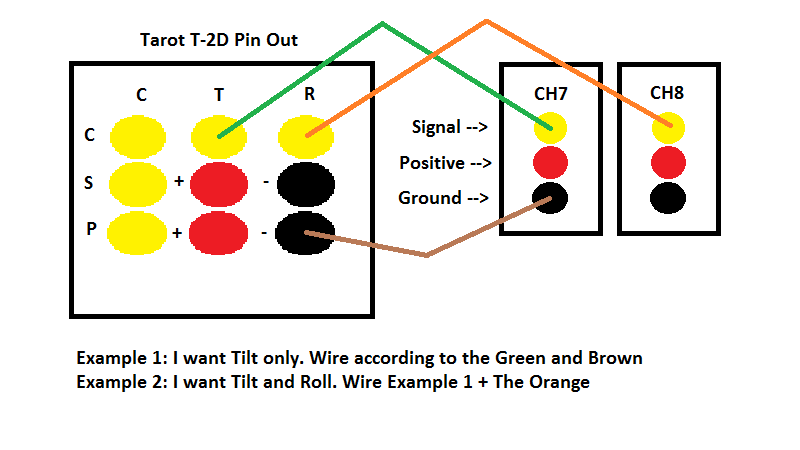 Tarot Pin Out Wiring